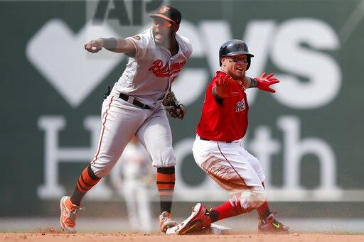 Orioles Red Sox Baseball