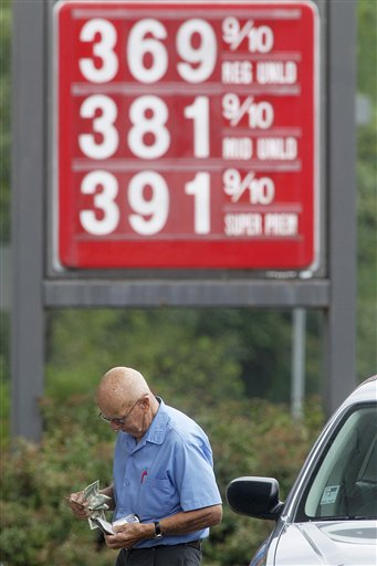 Gasoline Price Surprise Surge