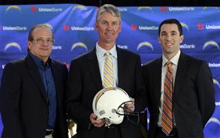 Mike McCoy, Dean Spanos, Tom Telesco