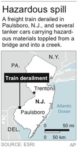 NJ TRAIN DERAIL