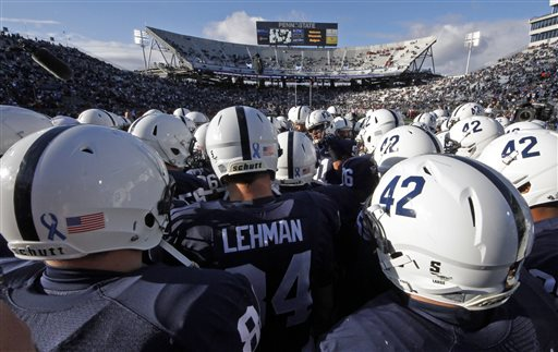 Penn State Athletics Revenue Football