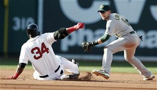 David Ortiz, Jed Lowrie