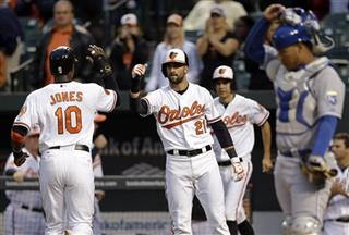 Nick Markakis, Adam Jones