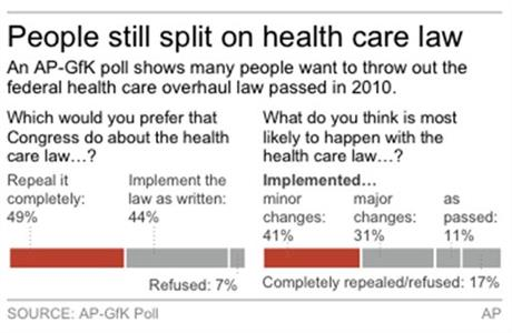 HEALTH_CARE_POLL