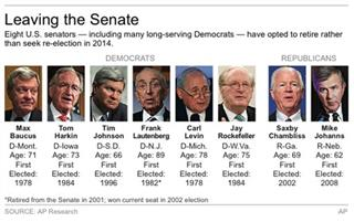 SENATE RETIREMENTS