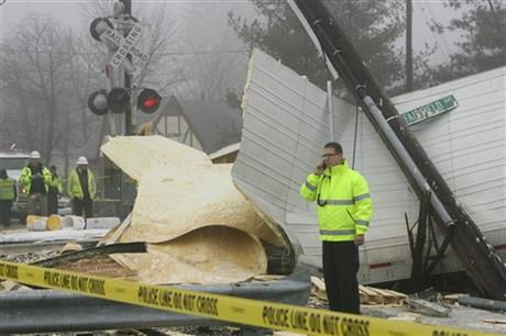 Train Truck Accident