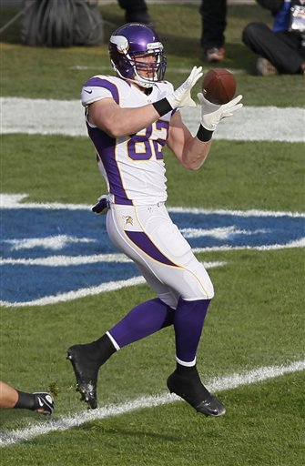 Kyle Rudolph