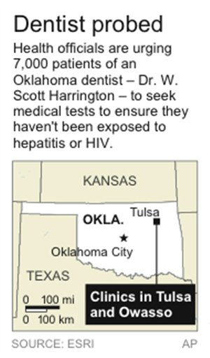 OKLA DENTIST