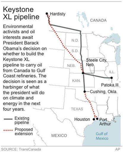 KEYSTONE PIPELINE