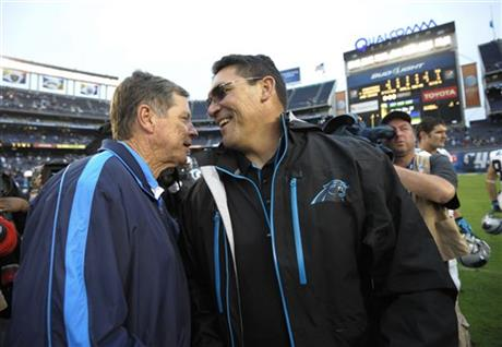 Norv Turner, Ron Rivera