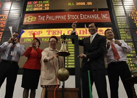 Philippines World Markets