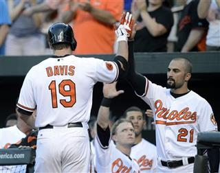 Chris Davis, Nick Markakis