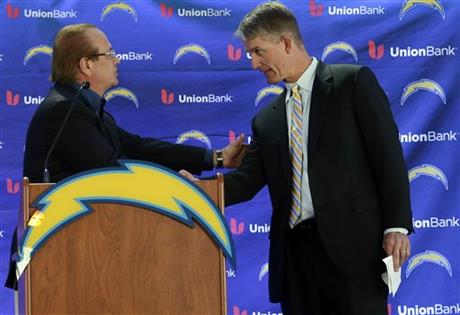 Mike McCoy, Dean Spanos