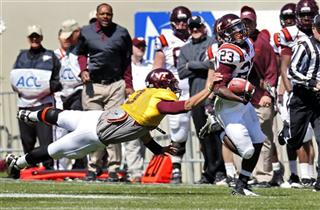 Virginia Tech Spring Football