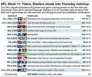 NFL PICKS WK 11