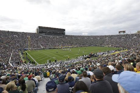 Notre Dame Violations Football