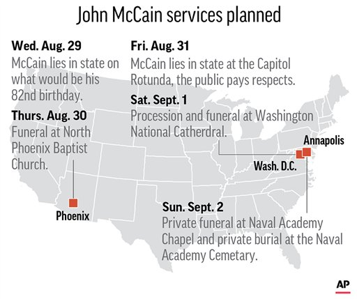 John Mccain Funeral: The Latest: McConnell Pays Tribute To McCain On Senate