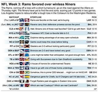 NFL PICKS WK 3