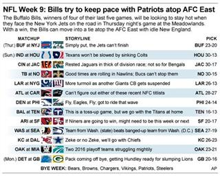 NFL PICKS WK 9