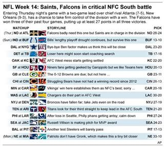 NFL PICKS WK 14