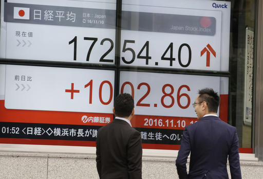 Asia extends global stock recovery as Trump fears ease